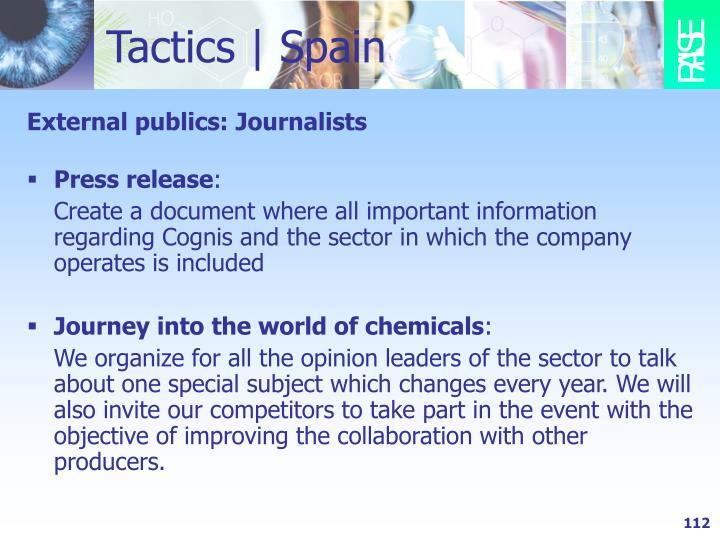 Tactics | Spain