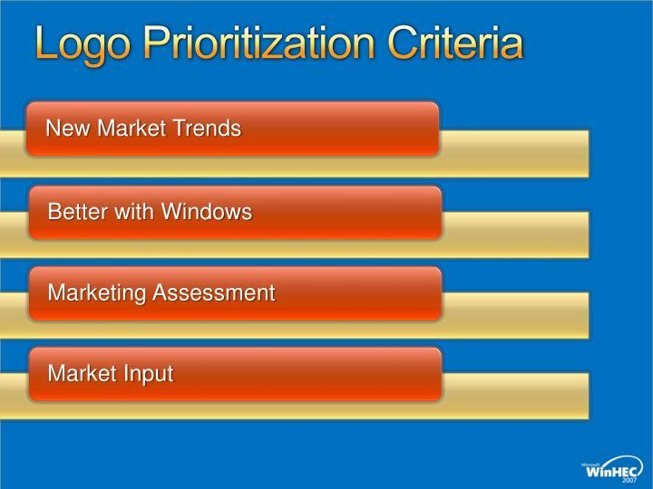 Logo Prioritization Criteria