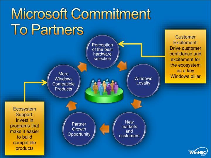 Microsoft Commitment ToPartners