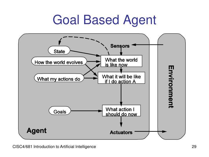 Goal Based Agent