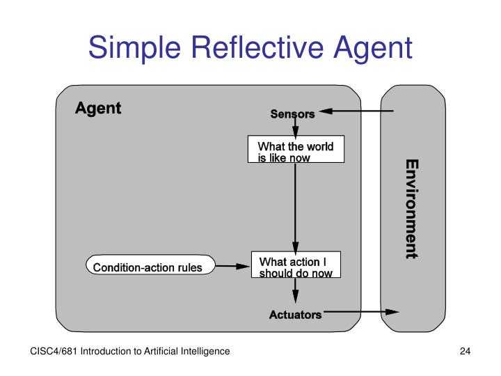 Simple Reflective Agent