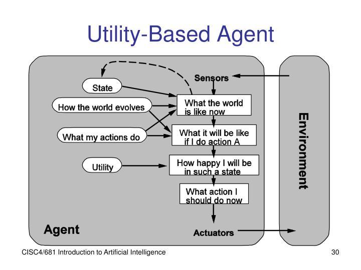 Utility-Based Agent