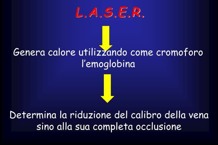 L.A.S.E.R.