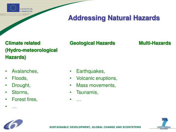 Addressing natural hazards
