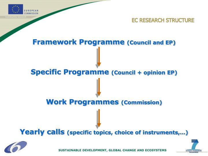 Framework Programme