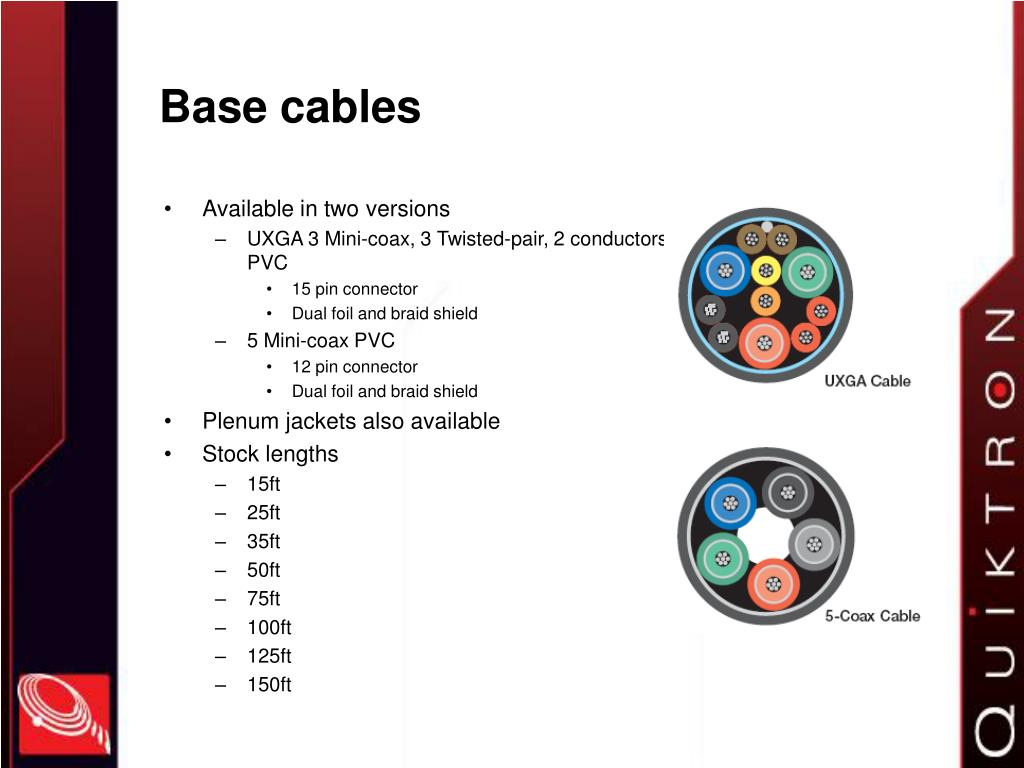 Base cables