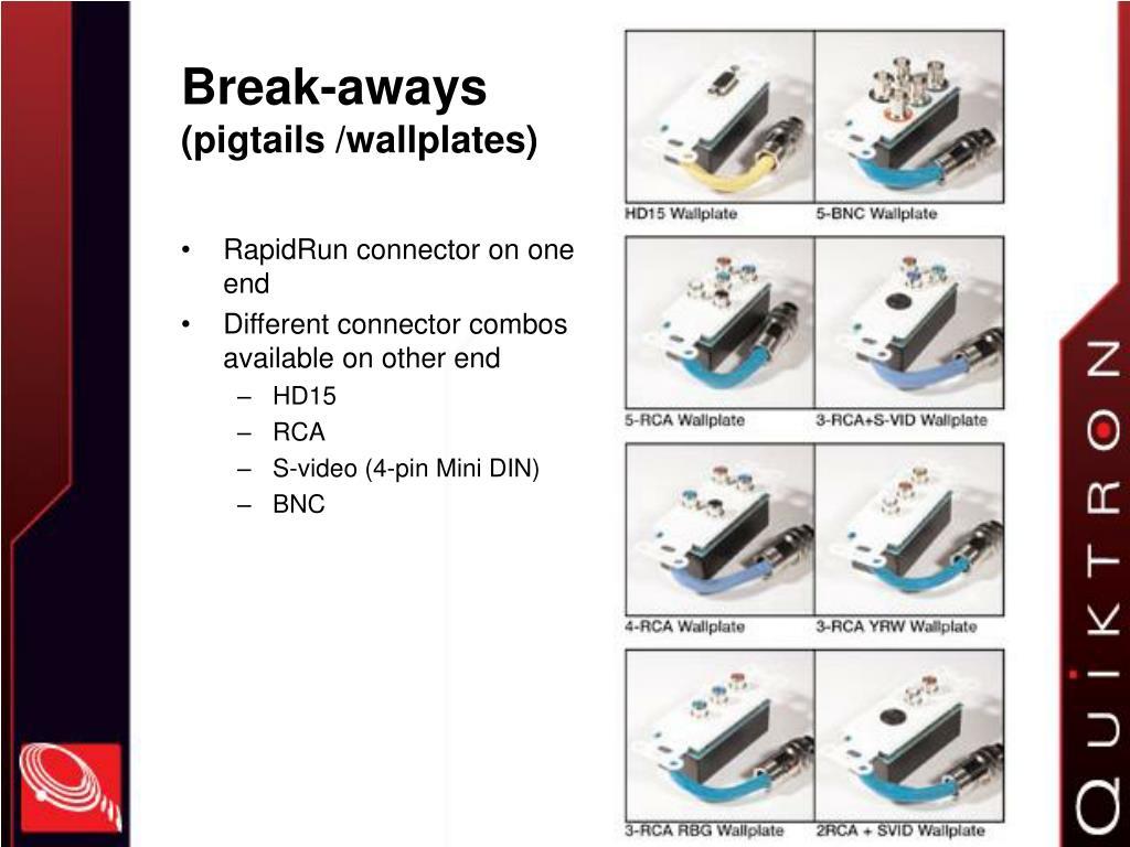 Break-aways
