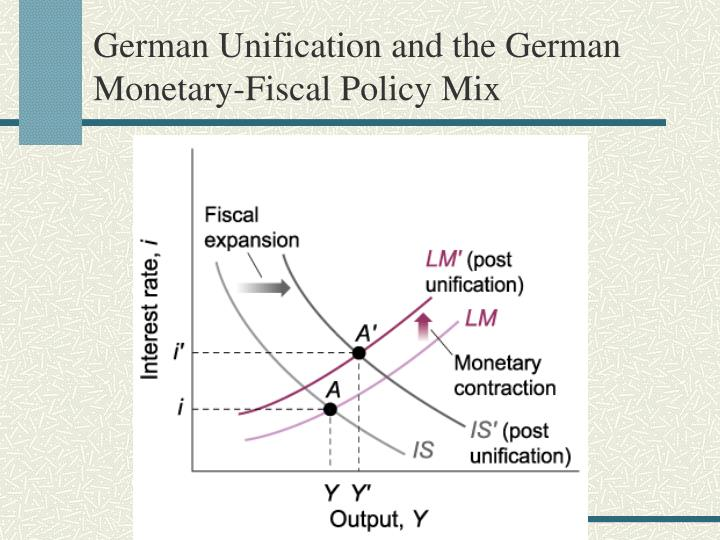 German Unification and the German Monetary-Fiscal Policy Mix
