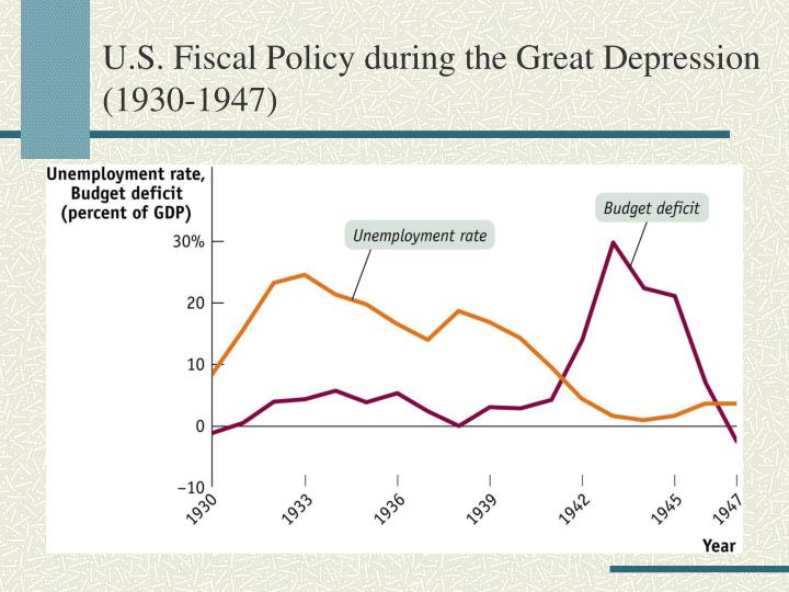 U.S. Fiscal Policy during the Great Depression (1930-1947)