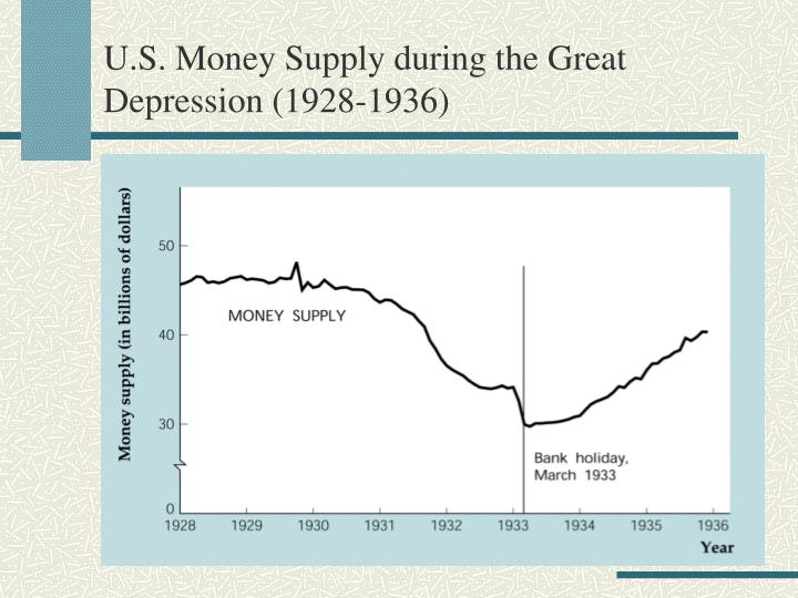 U.S. Money Supply during the Great Depression (1928-1936)