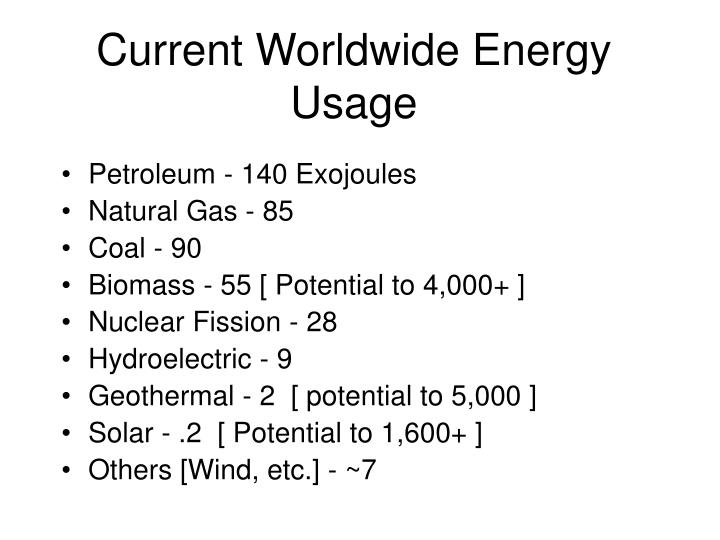 Current Worldwide Energy Usage