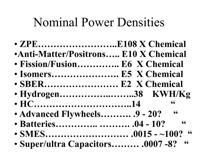 Nominal Power Densities