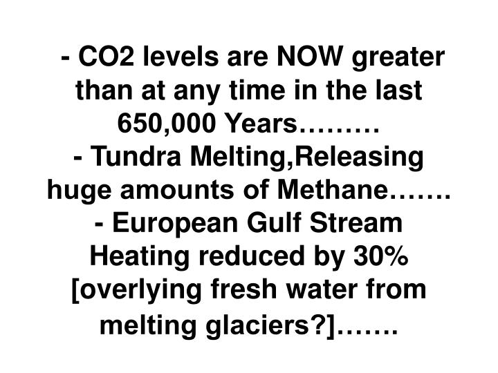 - CO2 levels are NOW greater than at any time in the last 650,000 Years………