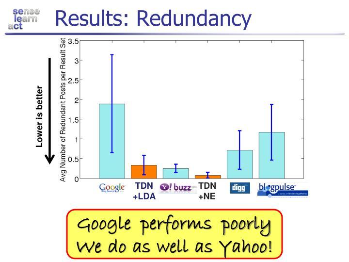 Results: Redundancy