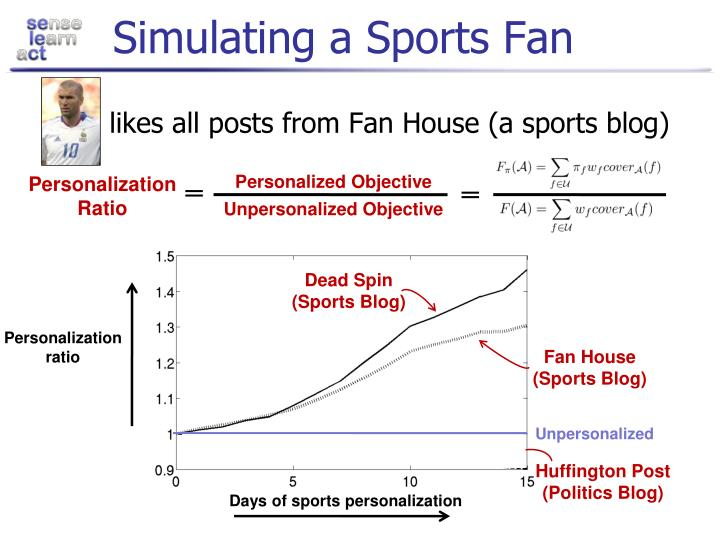 Simulating a Sports Fan
