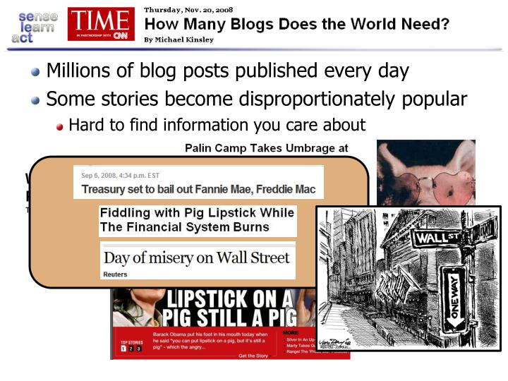 Millions of blog posts published every day