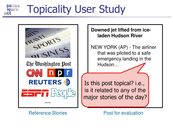 Topicality User Study