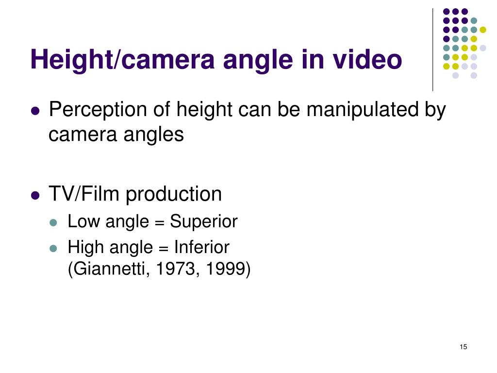 Height/camera angle in video