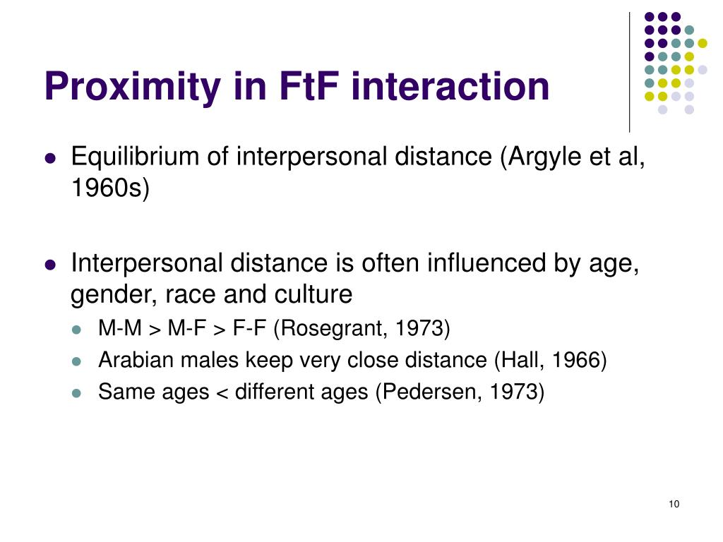 Proximity in FtF interaction