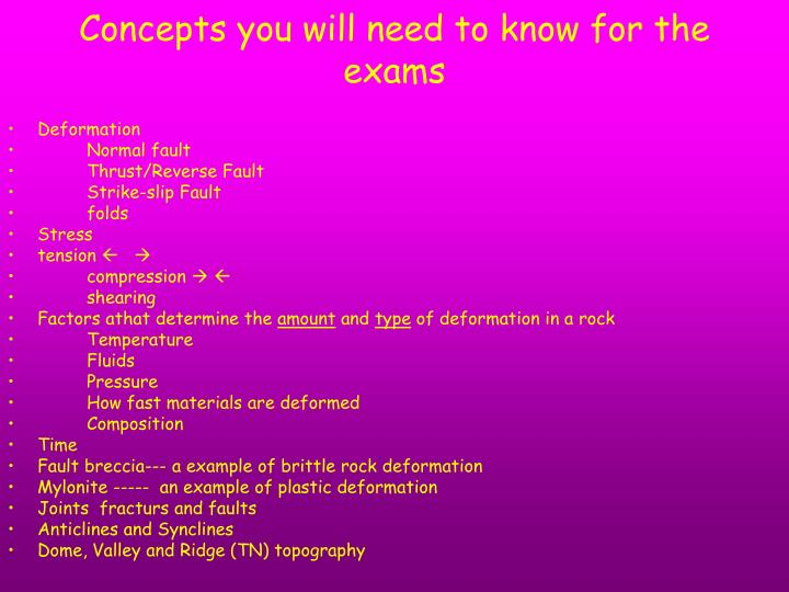 Concepts you will need to know for the exams