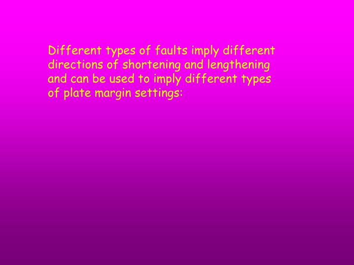 Different types of faults imply different directions of shortening and lengthening and can be used to imply different types of plate margin settings: