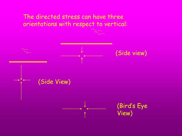 The directed stress can have three orientations with respect to vertical: