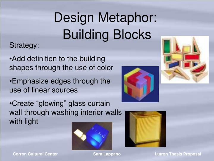 Design Metaphor: