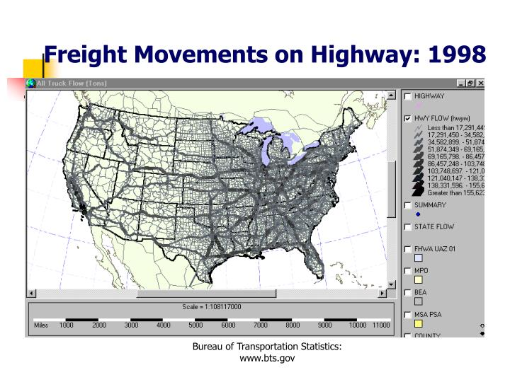 Freight Movements on Highway: 1998