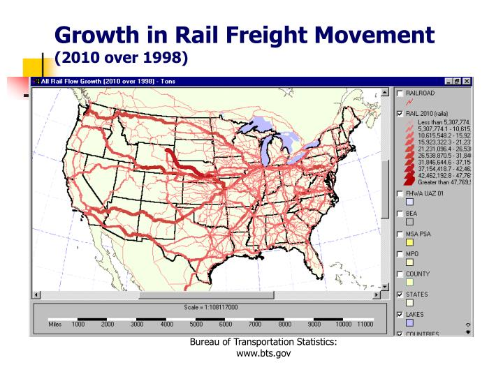 Growth in Rail Freight Movement