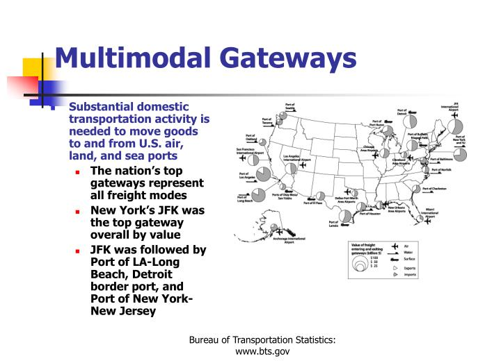 Multimodal Gateways