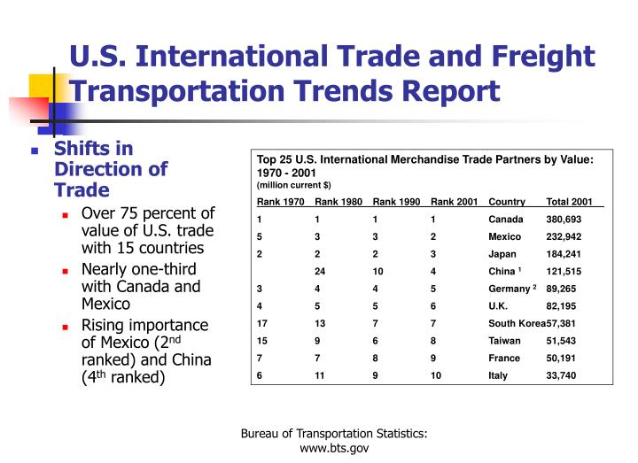 U.S. International Trade and Freight Transportation Trends Report