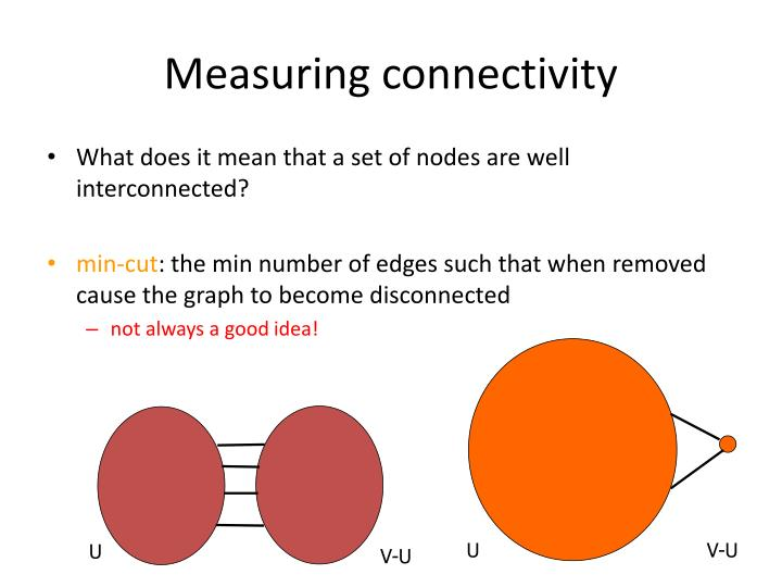Measuring connectivity
