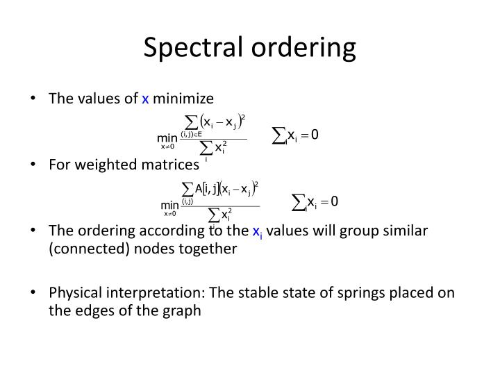 Spectral ordering