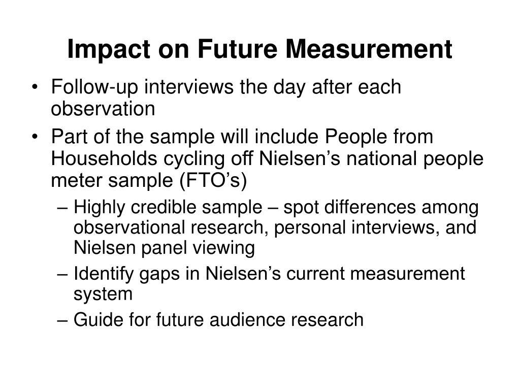 Impact on Future Measurement