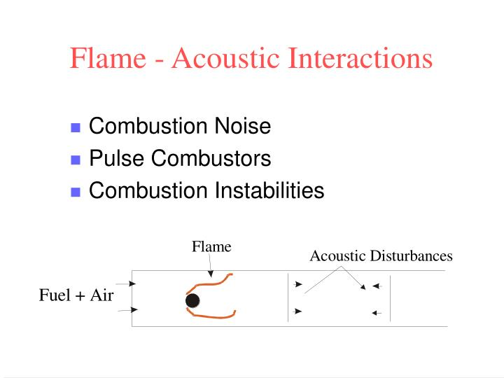Flame acoustic interactions