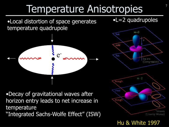 Temperature Anisotropies