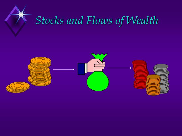 Stocks and Flows of Wealth