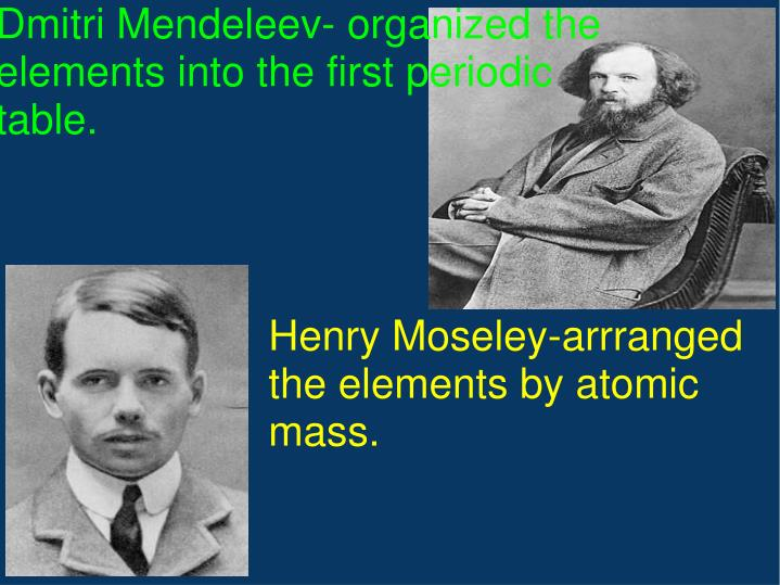 Dmitri Mendeleev- organized the elements into the first periodic table.