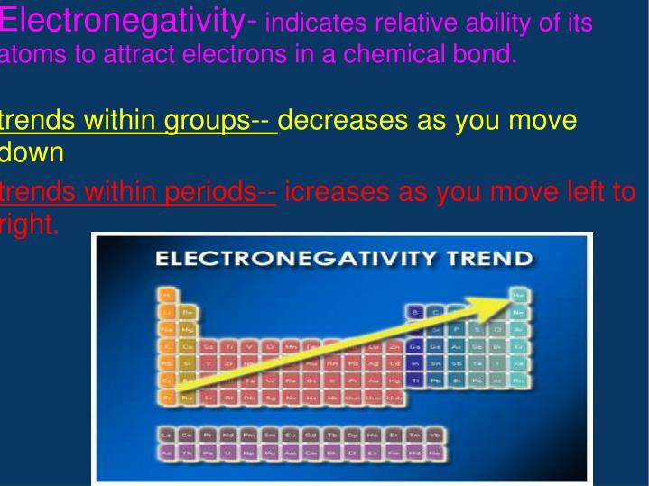 Electronegativity-