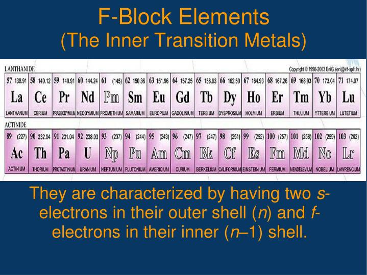 F-Block Elements