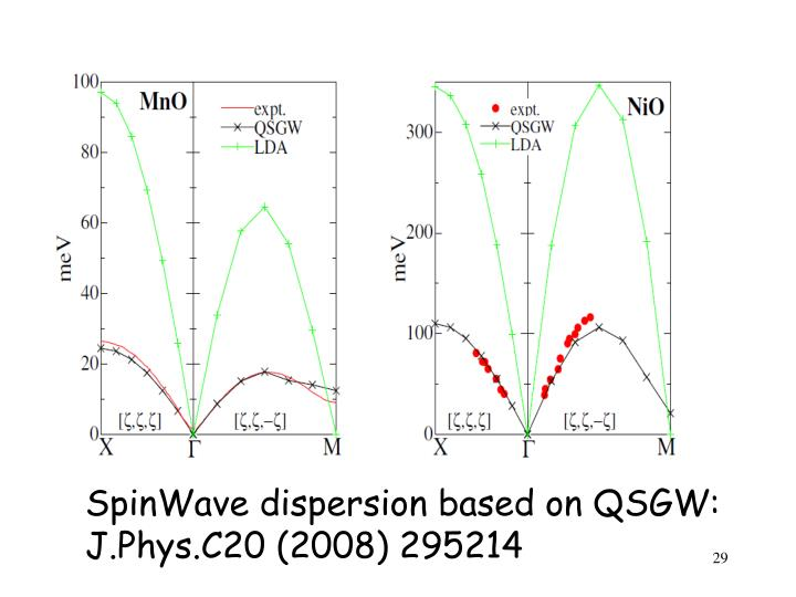 SpinWave dispersion based on QSGW:
