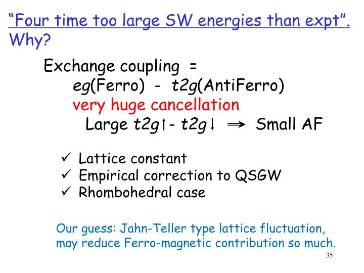 """Four time too large SW energies than expt""."