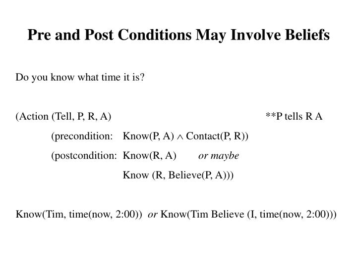 Pre and Post Conditions May Involve Beliefs