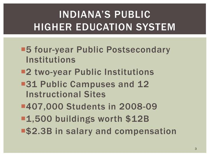 Indiana s public higher education system