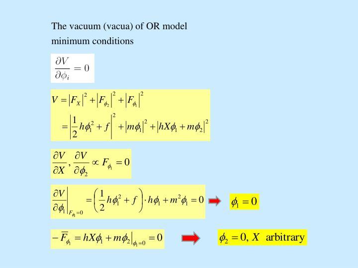The vacuum (vacua) of OR model