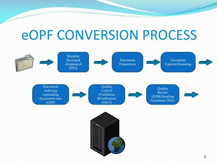 eOPF CONVERSION PROCESS