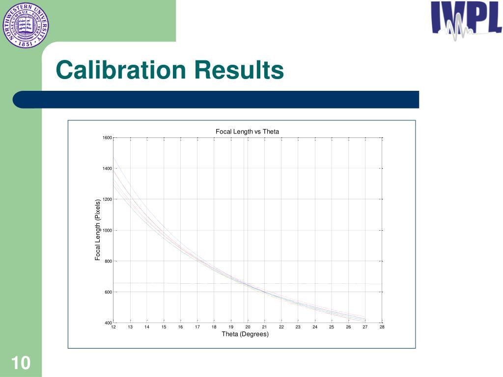 Calibration Results