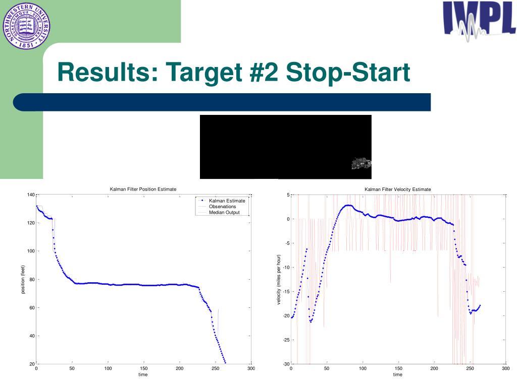 Results: Target #2 Stop-Start