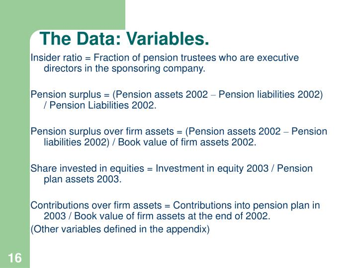 The Data: Variables.