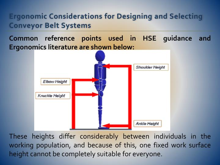Common reference points used in HSE guidance and Ergonomics literature are shown below: